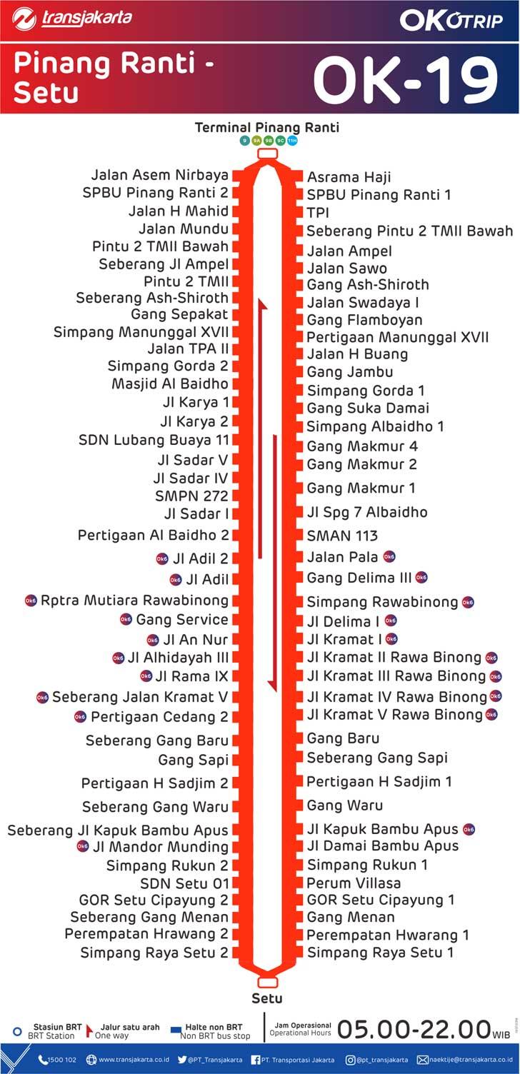 peta rute transjakarta pinang ranti setu
