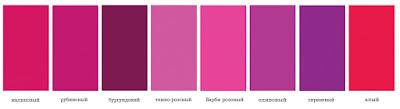 Что такое акцентный цвет в одежде