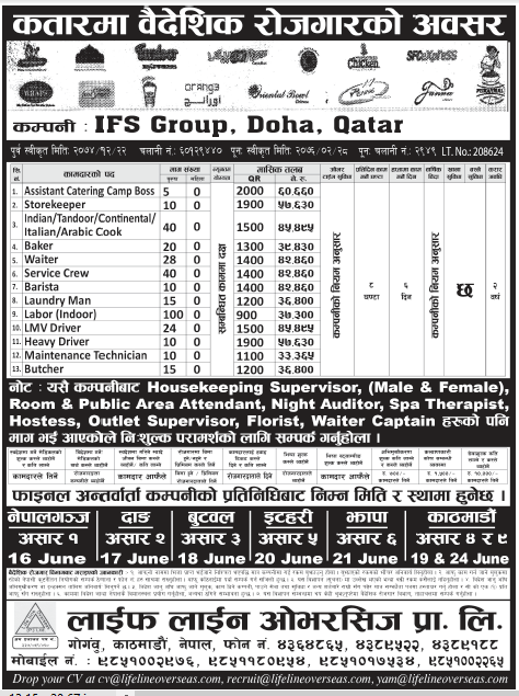 Jobs in Qatar for Nepali, Salary Rs 60,660