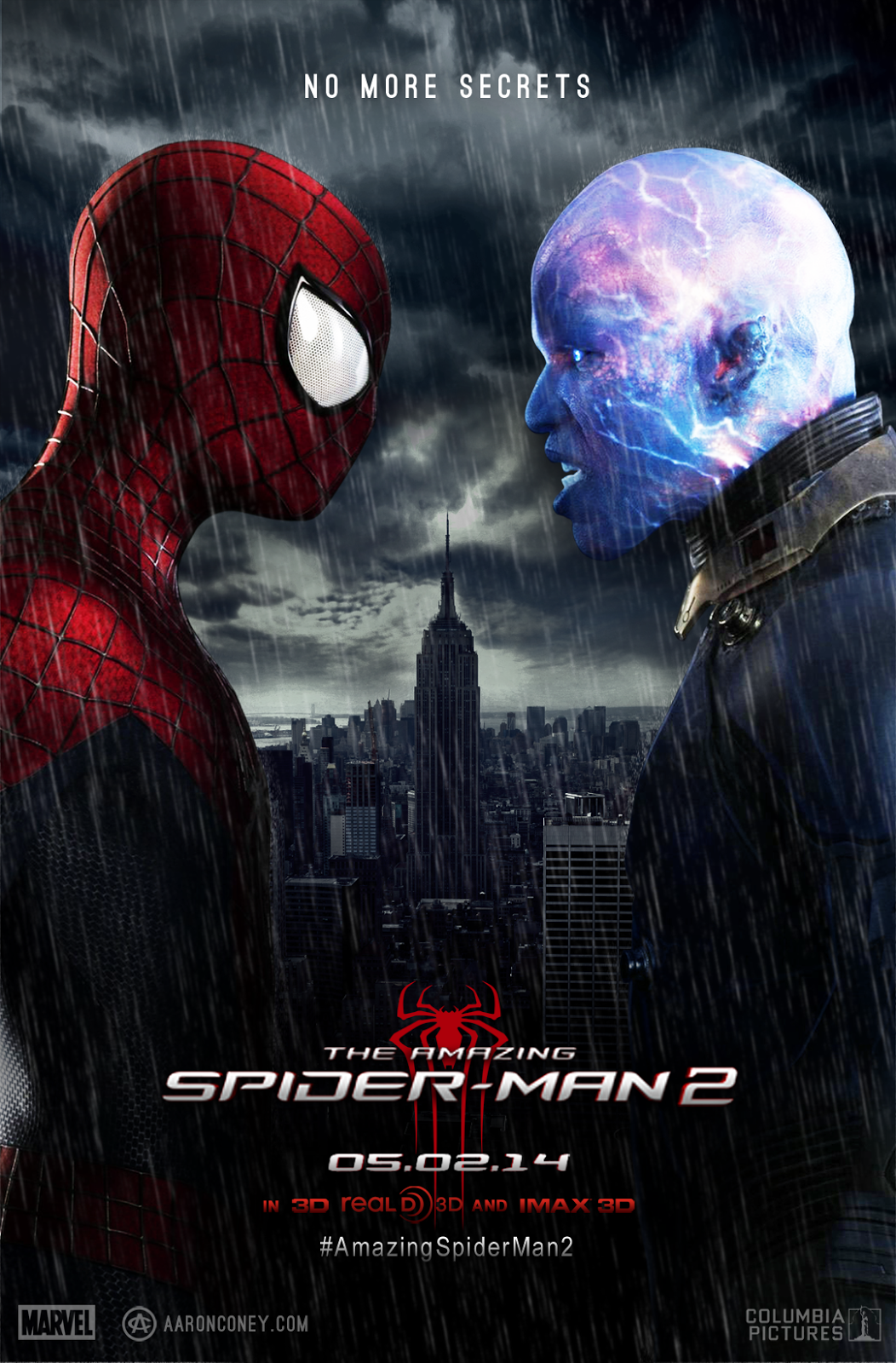 The Amazing Spider Man 2 2014 Marc Webb The Gizzle Review