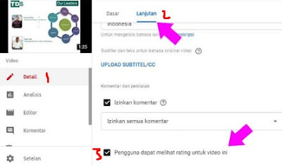Cara Menyembunyikan Like dan Dislike Video di Youtube