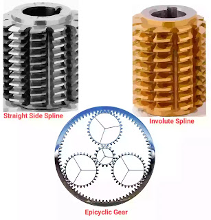 types of gears and their uses