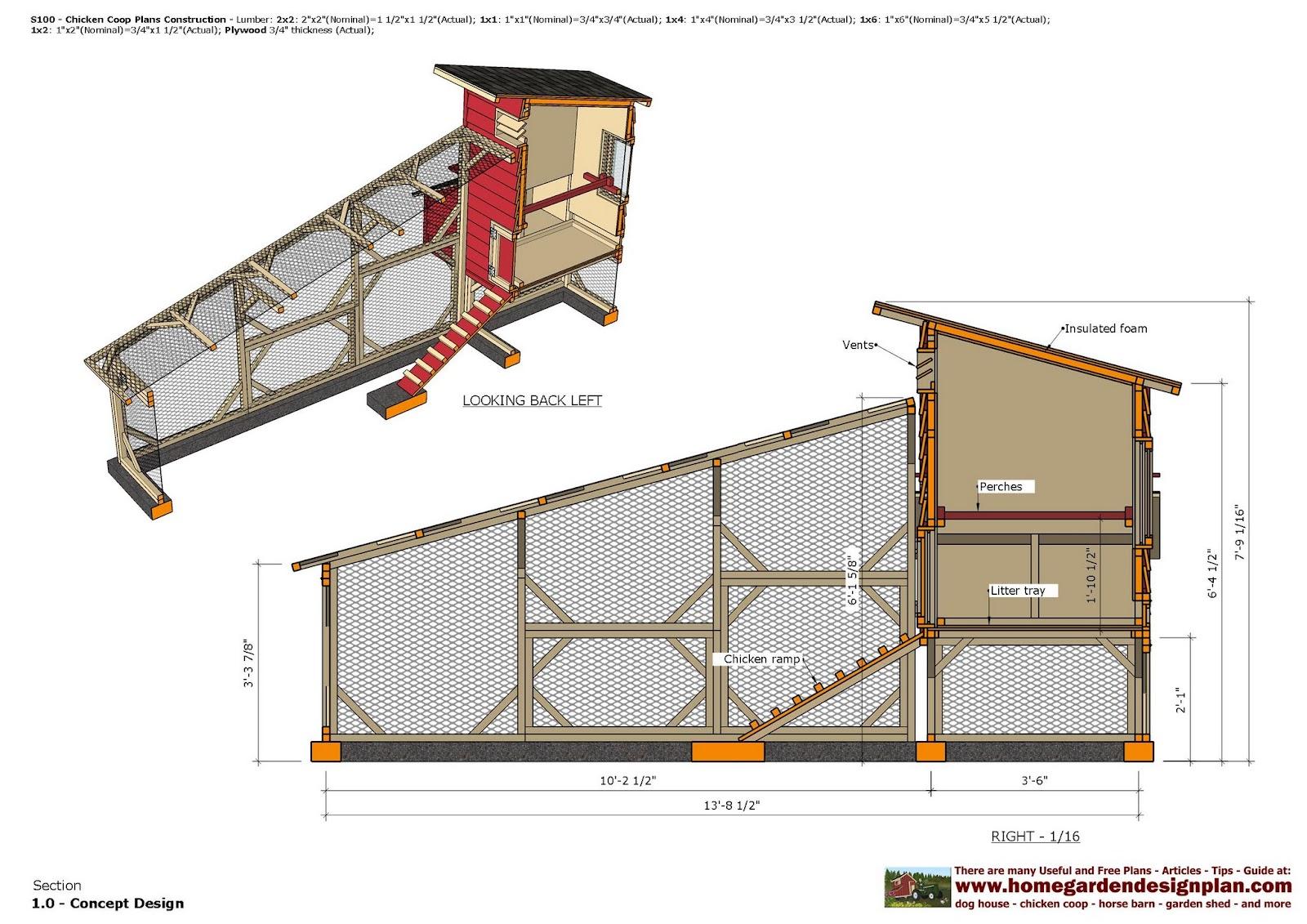 A Frame Chicken Coop Plans : Home garden plans s chicken coop