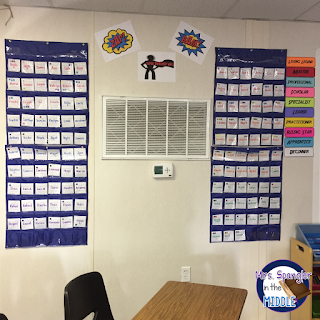 My Super Improver Wall is one of the awesome new things I am trying this year to put the emphasis on progress, not perfection!