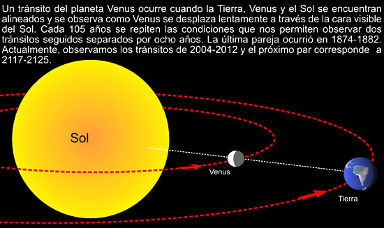 transito_venus_ 5 6 junio 2012 peru eclipse Shurkonrad