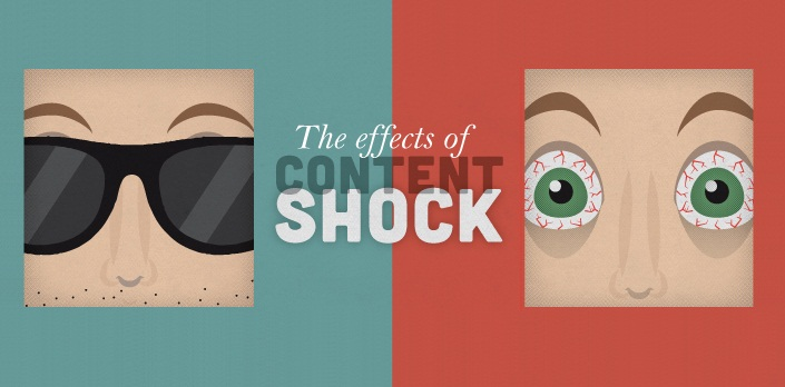 The Effects of Content Shock - infographic