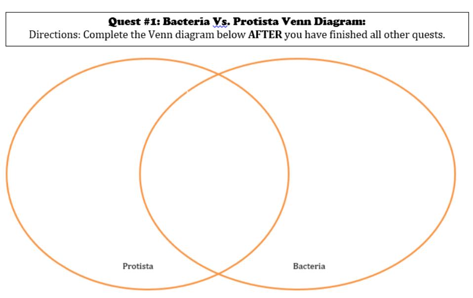 bacteria vs protists venn diagram mr. miller's courageous scientists: april 2014 archaea vs bacteria venn diagram