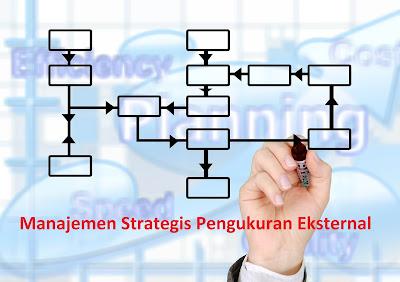 Manajemen Strategis Pengukuran Eksternal