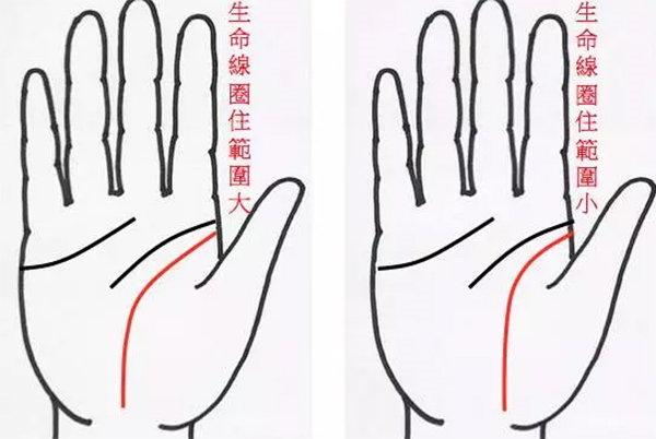 手相的5大線條應該怎麼看?