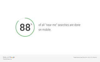 SEO 2018: Voice Search