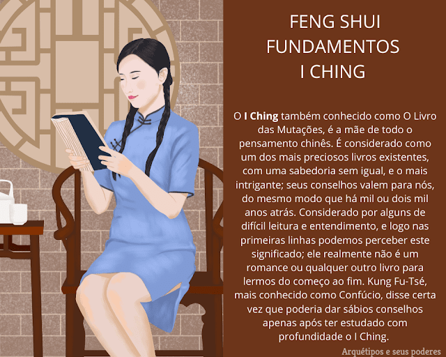 Fundamentos do Feng Shui