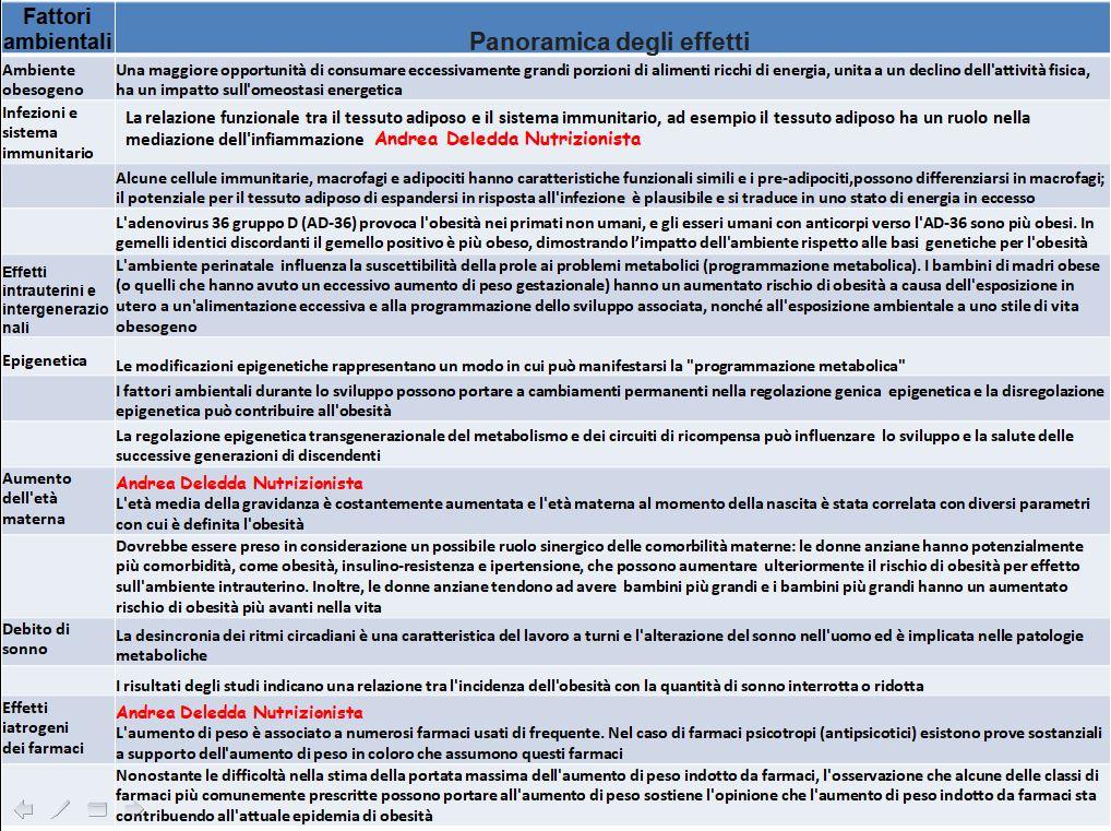 dieta 3500 calorias hipertrofia pdf