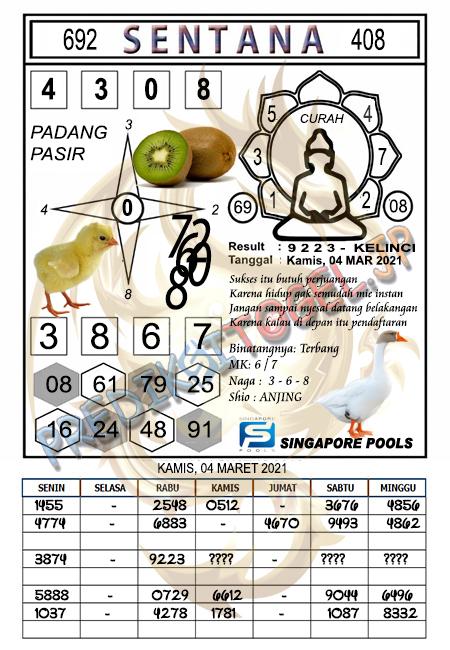 Syair Sentana SGP Kamis 04-Mar-2021
