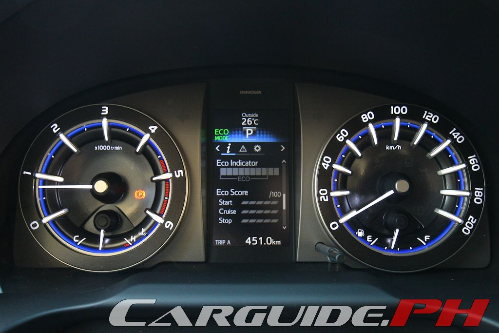 speedometer all new kijang innova 2.4 v a/t diesel review 2016 toyota 2 8 philippine car news reviews the driving position compared to previous is more like with its high set dashboard it offers excellent visibility in areas