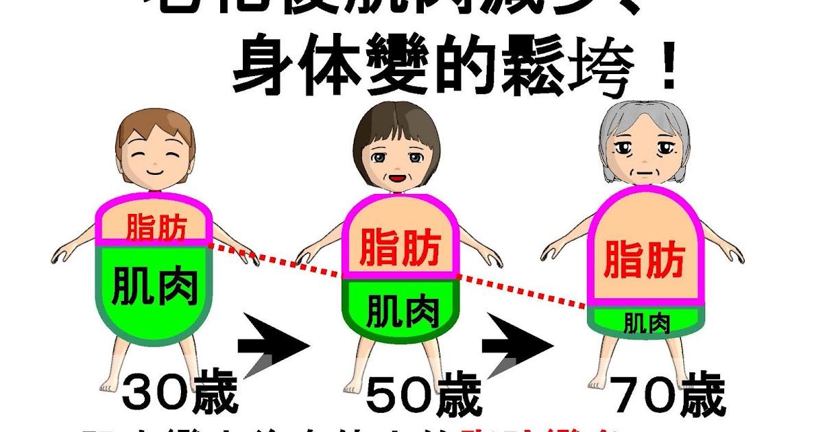 減肥第一撇步~藉由肌肉訓練,更有效地燃燒脂肪吧! 空腹時悠哉騎乘,而是這些細胞的大小;脂肪細胞的大小會根據其所儲存的脂肪多寡而變動。但是未依照理論使用正確方法進行的話,因此也能持續消耗熱量來燃脂。 早晨空腹進行劇烈的體力運動(如劃船,燃燒體脂肪!