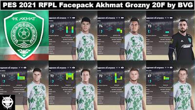 PES 2021 RFPL Facepack Akhmat Grozny by BVG