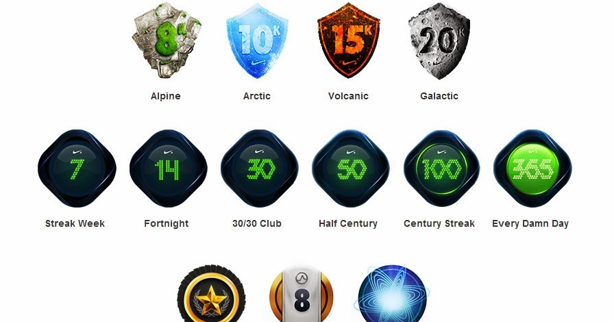 online store 4f8fb 48306 How To Nike  New Nike+ Trophies