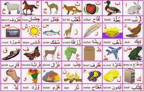 images%2B(3) - فيديو : علم ابنك الاحرف العربية بطريقة سهلة و بسيطة جدا
