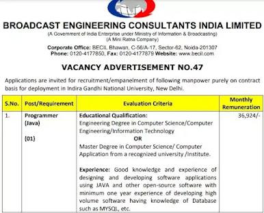 Java Programmer Recruitment In Indira Gandhi National University