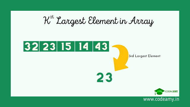 kth largest element in an array