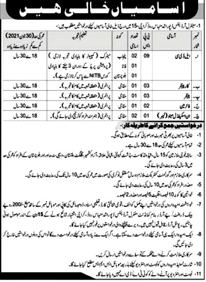 Pakistan Army Central Ordnance Depot Karachi April 2021 Latest Jobs