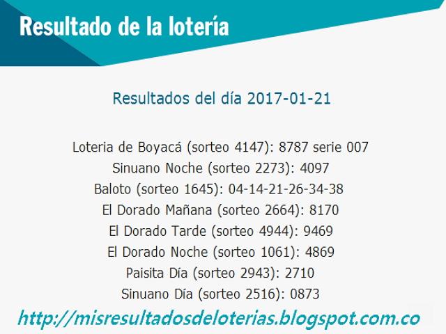 Loterias de Hoy | Resultados diarios de la Lotería y el Chance | Enero 21 2017