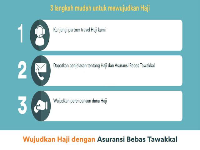 langkah mudah ibadah haji dengan asuransi bebas tawakkal