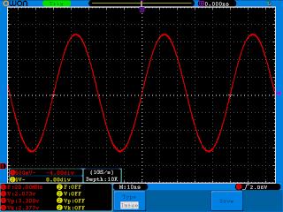 Forma de onda do sinal gerado por X1, medido aos terminais de C4.