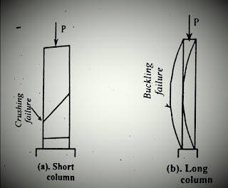 أشكال وأنماط فشل/انهيار الأعمدة
