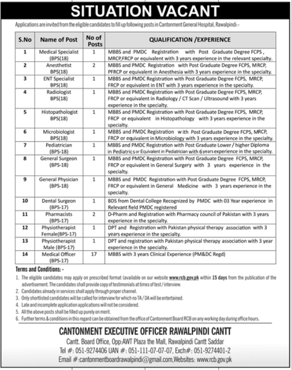Advertisement for Cantonment General Hospital Rawalpindi Jobs