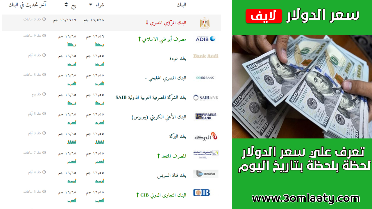 أسعار الدولار اليوم لحظة بلحظة من موقع عملاتي والدولار لايف