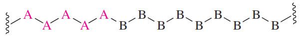hanya menunjukkan dua blok, satu berasal dari A dan lainnya dari B. Makromolekul yang berasal dari A dan B dapat mengandung banyak blok.