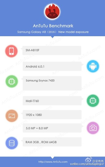 2016 Galaxy A8 render in AnTuTu benchmark, 3GB RAM and Exynos 7420 chipset