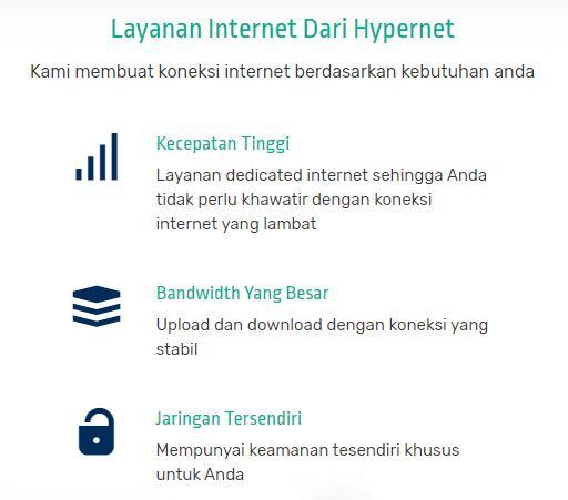 Layanan internet dari Hypernet