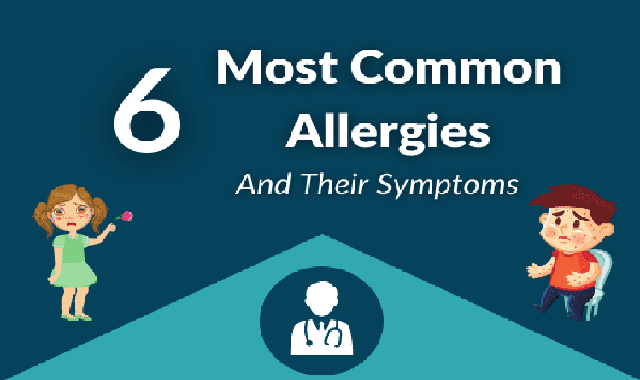 6 Most Common Types of Allergies and Their Symptoms #infographic