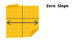 zero slope