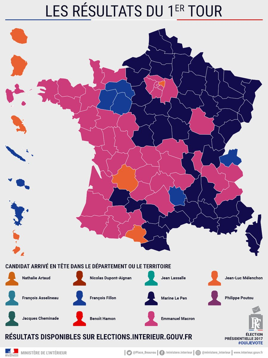 how did france arrive at this point where it has a second round face off between a center right candidate and a far right candidate