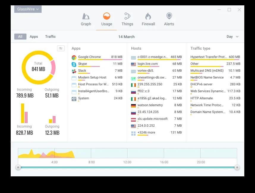 GlassWire Data Usage Screenshot