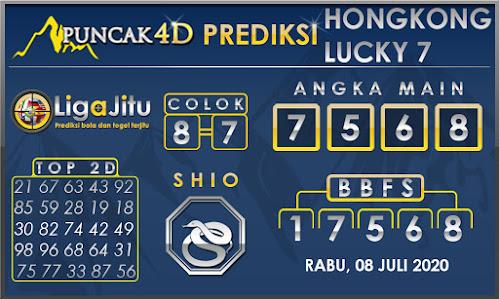 PREDIKSI TOGEL HONGKONG LUCKY 7 PUNCAK4D 08 JULI 2020
