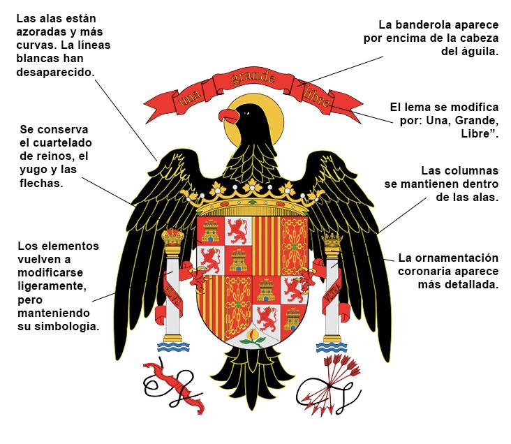 BANDERA DE ESPAÑA ÁGUILA //BANDERA ESPAÑA ESCRITORIO ÁGUILA //BANDERA DE ESPAÑA