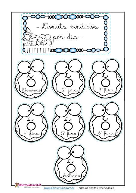 Atividades de matemática 2 ano para passar no quadro, 2º ano, 3º ano, Fatos fundamentais da multiplicação, Atividades com tabela, Amorensina, Alfabetizar com amor,