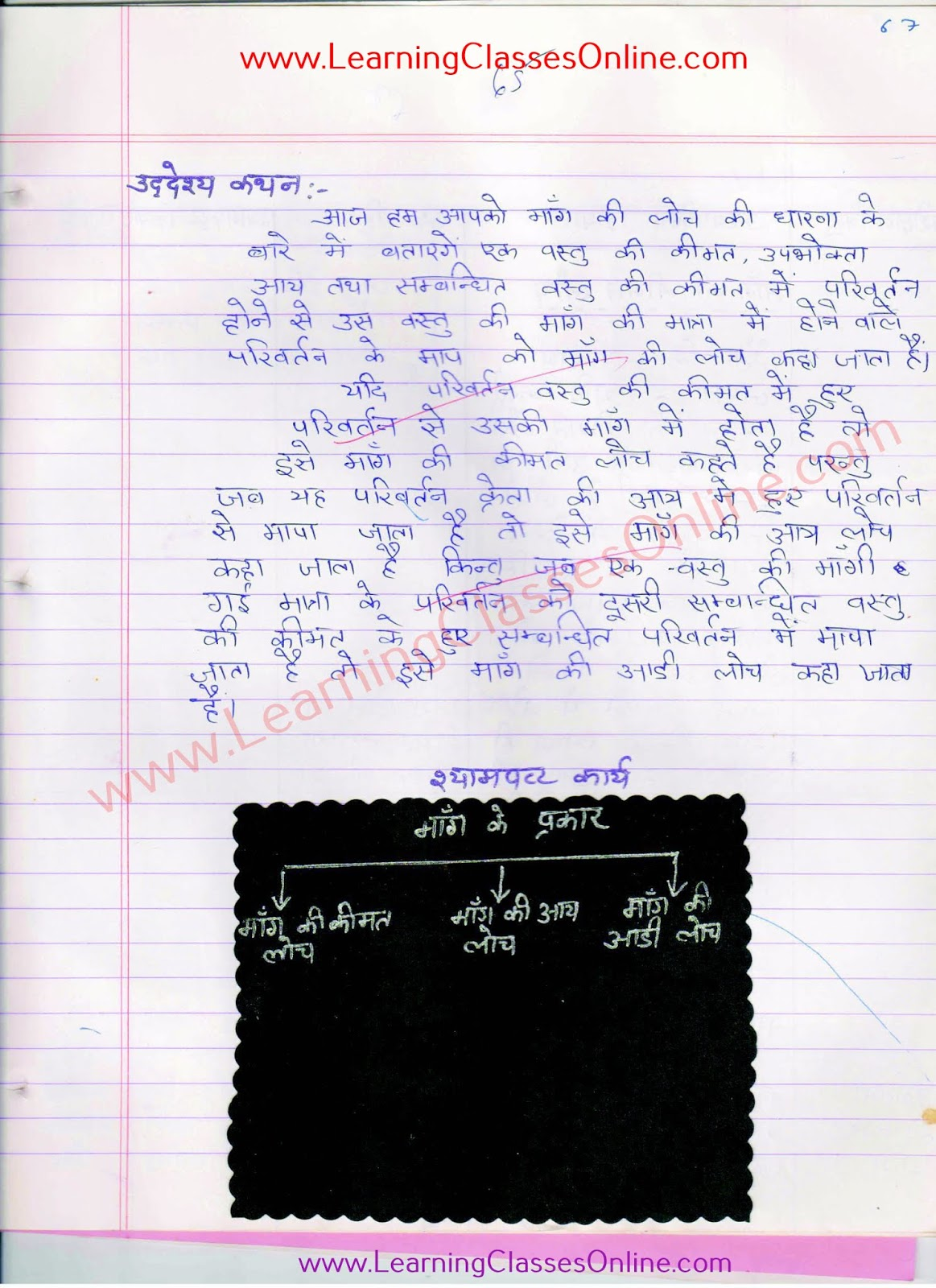 arthsastra mang ki loch lesson plan in hindi