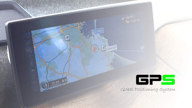 What is GPS full form?