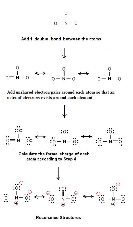 Tin(II) Nitrate Sn(NO3)2 Molecular Weight -- EndMemo