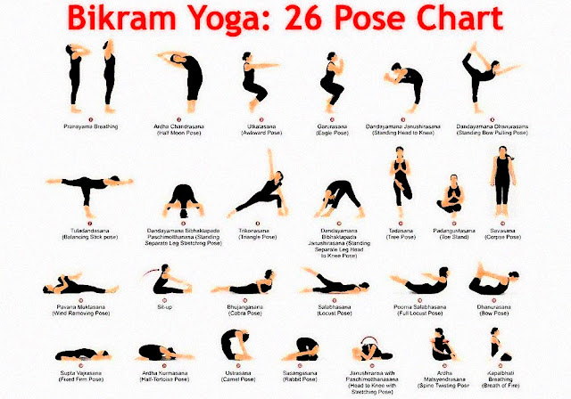 yoga for weight loss for beginners, yoga for weight loss adriene, yoga for weight loss with pictures, yoga for weight loss ramdev, yoga for weight loss pdf, yoga for weight loss before and after, yoga for weight loss app,  yoga for weight loss in hindi