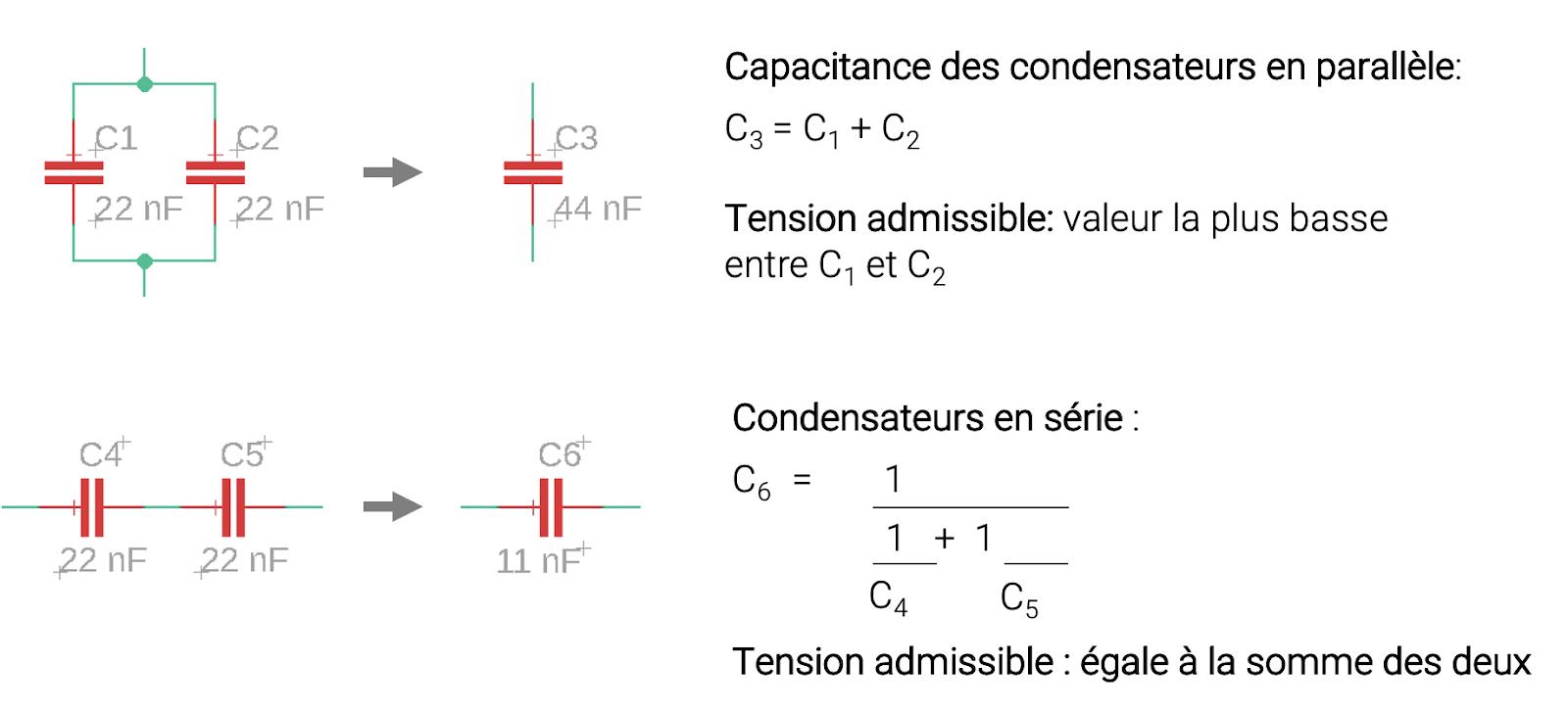 Condensateurs série parallèle