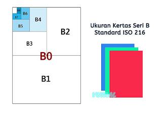 Ukuran Kertas Seri B (B0, B1, B2, B3, B4, B5, B6, B7, B8, B9, B10) Lengkap