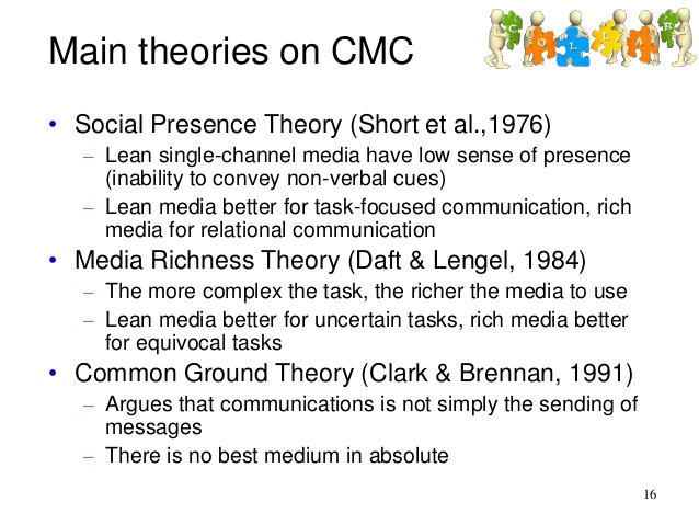 Pros and cons of computer mediated communication