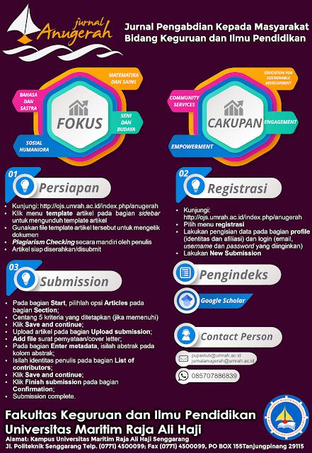 CALL FOR PAPERS Jurnal Anugerah Universitas Maritim Raja Ali Haji