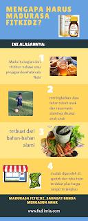 Blog-contest-madurasa-fitkidz-nurhilmiyah-fadlimia-com
